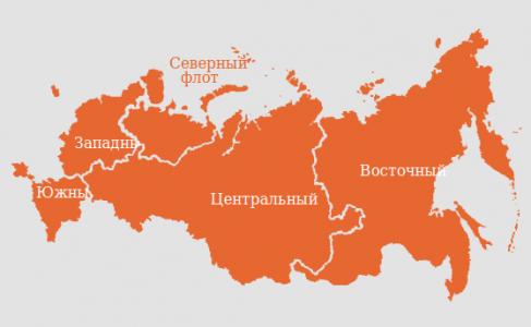 Das russische Militär als Machtinstrument (I)
