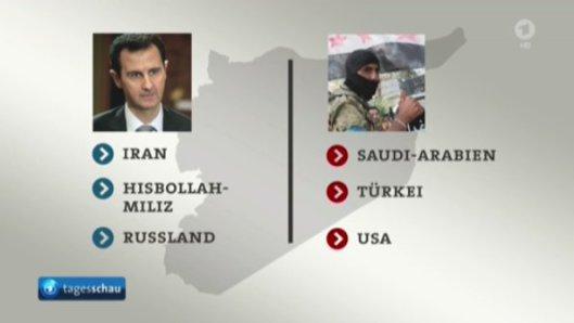 ARD und ZDF belügen die deutsche Öffentlichkeit über die europäische Kriegsbeteiligung in Syrien 2