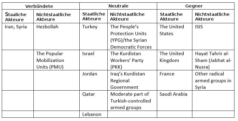 wunderhaft: Dokumentation: Rußlands Militäreinsatz in Syrien von ...